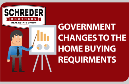 Government Changes To Home Buying Requirements