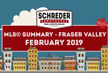Fraser Valley Real Estate Market February 2019