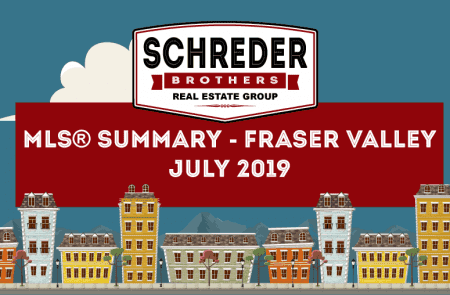 Fraser Valley Real Estate Market July 2019