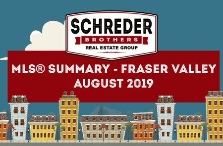 Fraser Valley Real Estate Market August 2019