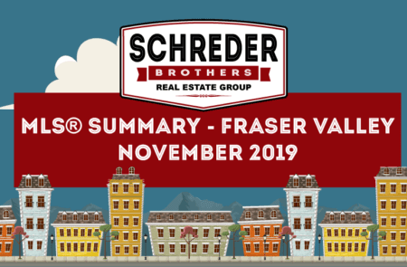 Fraser Valley Real Estate Market November 2019