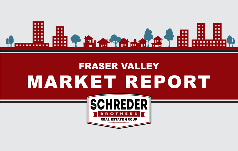 Fraser Valley Real Estate Market August 2020